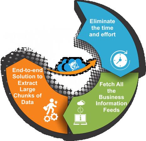 amazon data extractor
