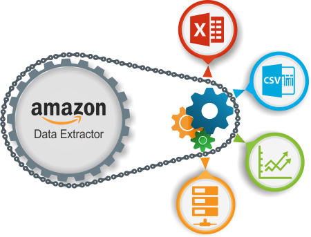 Amazon-Extractor